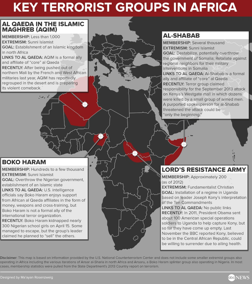 abc_news_key_terrorist_groups_in_africa_map